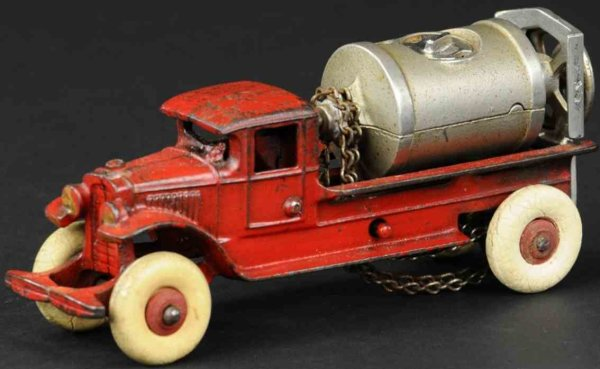Kenton Hardware Co Cast-Iron trucks Jaeger cement mixer made of cast iron, done in red overall w
