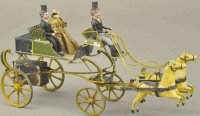 Unknown Tin-Carriages Early French horse drawn coach,...