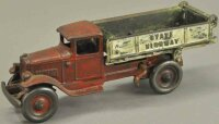 Kenton Hardware Co Cast-Iron trucks State highway dump...
