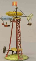 Wunderlich Steam Toys-Drive Models Early German dirigible...