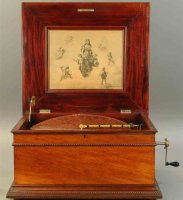 Harper Co John Tin-Automata Symphonion disc music box,...